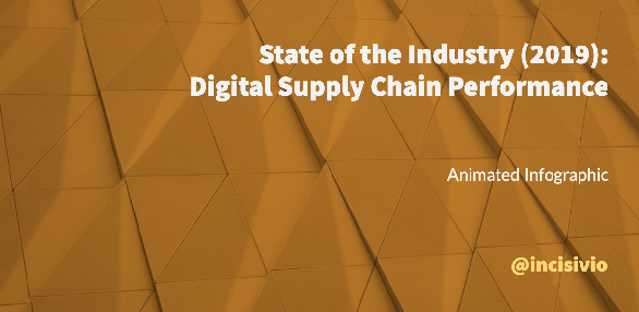 State of the Industry (2019): Digital Supply Chain Performance, Animated Infographic, Incisiv