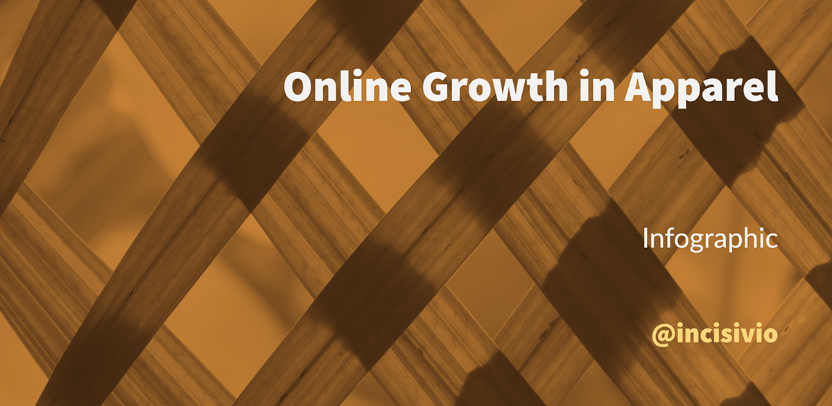 Online Growth in Apparel