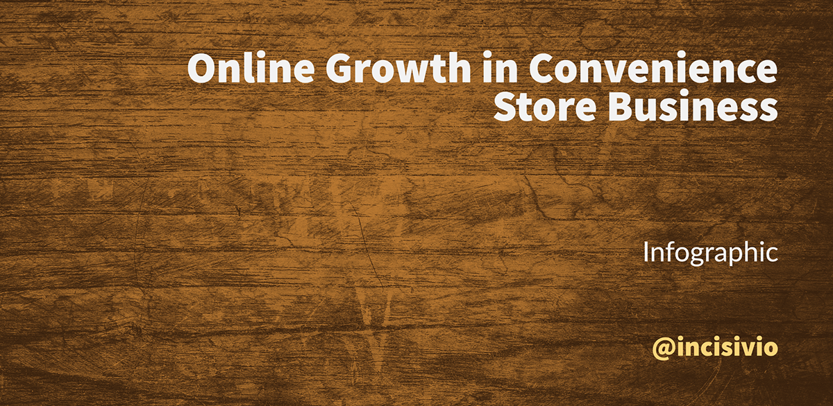 Online Growth in Convenience Store Business