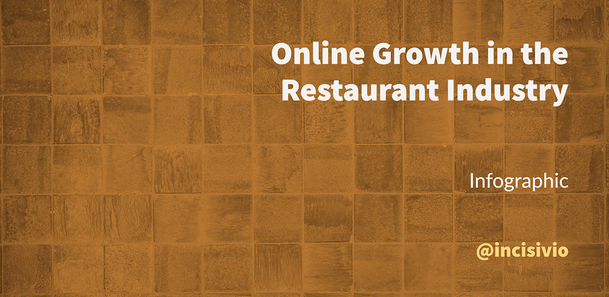 Online Growth in the Restaurant Industry