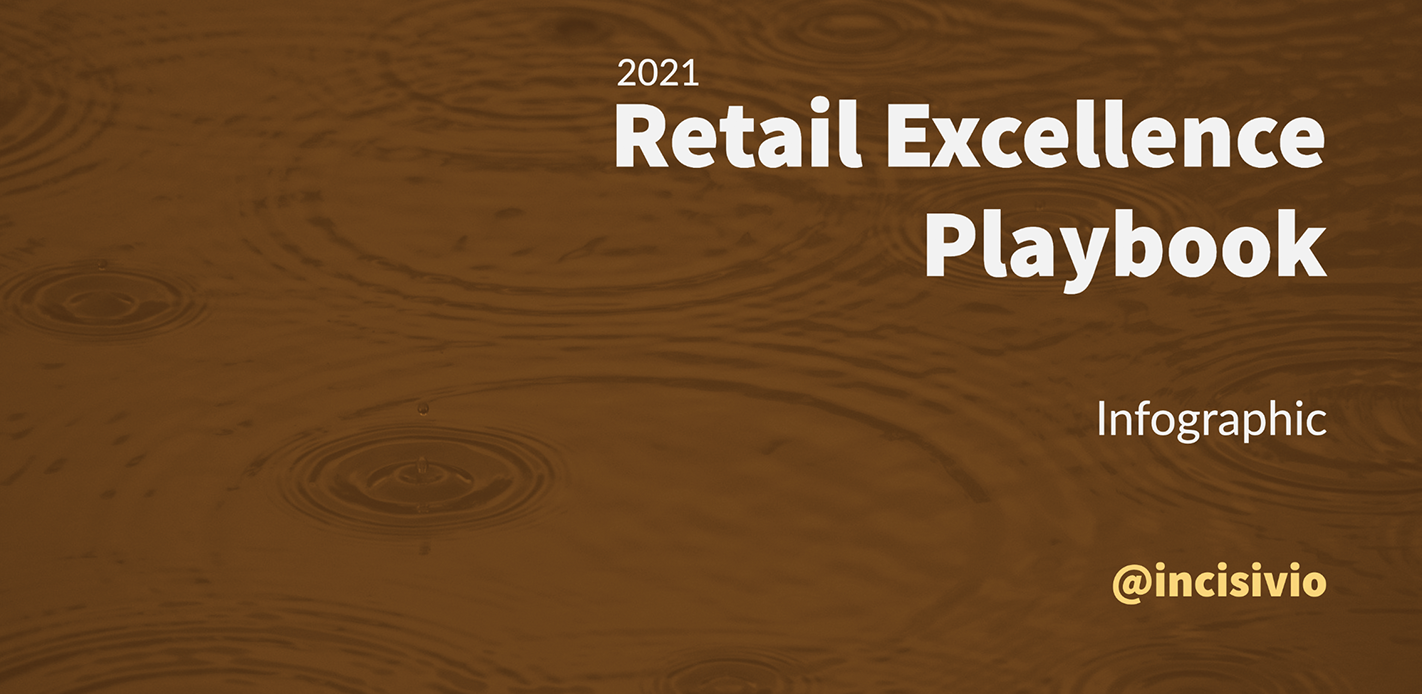 2021 Retail Excellence Playbook