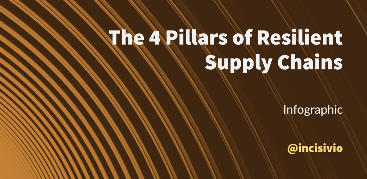 The 4 Pillars of Resilient Supply Chains