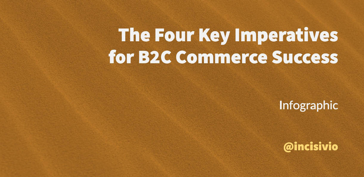 The Four Key Imperatives for B2C Commerce Success