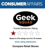 Geek squat rating