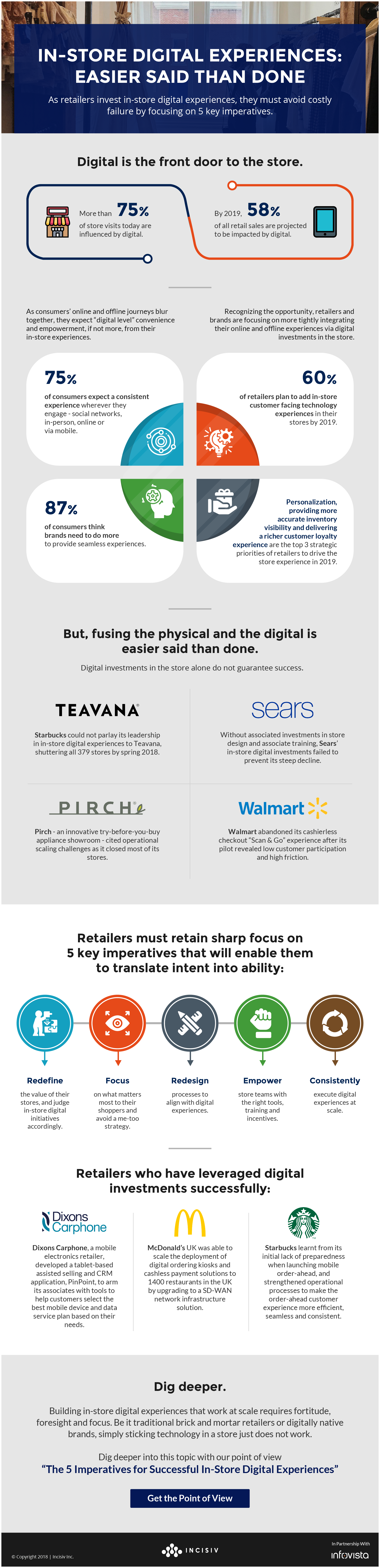 In-Store Digital Experiences - Easier Said Than Done, Infographic
